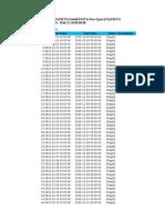 Query_Report_throughput_20161219102637_1.xlsx