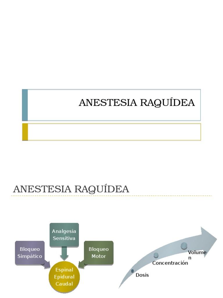 imagenes de anestesia raquidea