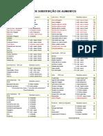 LISTA SUBSTITUIÇÃO .pdf