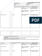 Risk Assessment Template 2 (LO2)