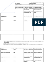 Risk Assessment Template 4 (LO2)