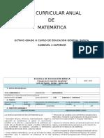 Octavo Plan Anual Curricular Matemática 2016 2017