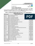 Anexo C Evaluación_Consecuencias