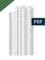 Ejercicio 2 Final Excel