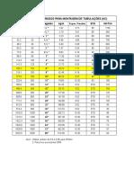 Indices Montagem Eletromecânica_lista