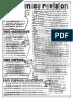 Past Tense Revision.doc