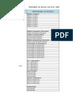 Personal de Salud CAS Ppto Estandarizado 2016