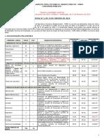 Ministério Da Agricultura, Pecuária e Abastecimento - Edital 2014