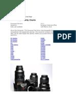 LEntes Compatibles Con Nikon