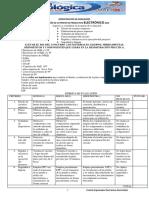 Elect_materiales y ficha matriz.pdf