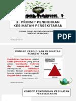 Falsafah Pendidikan Kesihatan Persekitaran Topik 1.1-1.2