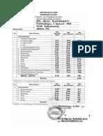 Daftar Nilai Ma.docx