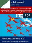 China Aerospace Market