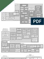 Torts Flow Chart PDF