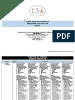 3. Rubrik Penilaian Akreditasi PAUD-1.pdf
