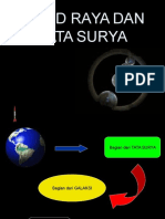 Jagad Raya Dan Tata Surya