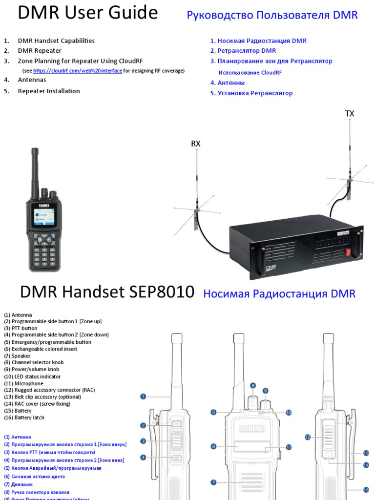 DMR User Guide | Wireless | Manufactured Goods