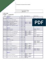 Pensum UASD Detallado - Plan 200820