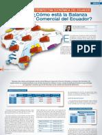 Balanza Comercial Ecuador
