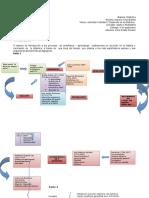 Desarrollo de La Didactica