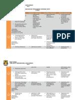Rancangan Pengajaran MUET 2017 - U6.doc