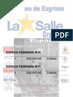 Resultados Tiradores SAZ Temporada 2009-10
