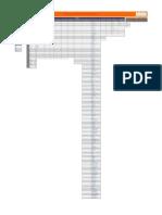 0000-ACX-PRC-PRO-00002 - Categorization Metadata Template - Rev 11