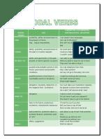 modal-verbs-2013.doc
