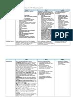 Comparison Oil Palm Suitability Methodology_20160920
