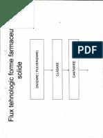 An5- LP Industrie Regrupat