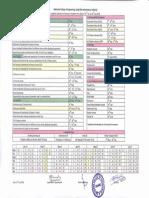 Academic Calendar 2016-17 Sem II