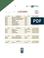 i Nostri Rivenditori Liguria