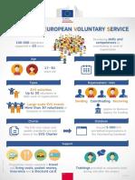 Evs20 Fact Sheet