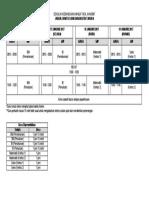 Jadual Waktu Ujian Diagnostik T6