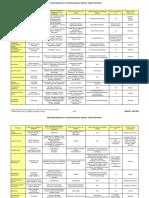 diffdx-clinicalinfo