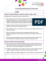 sub-set-of-22-learning-outcomes-for-1st-year-english-2016