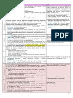 áreas y funciones.pdf