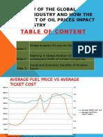 Impact of Oil in Aviation Sector-Abheek