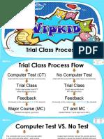 Trial Class Process