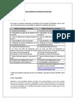 Ruta proceso de admisión javeriana.pdf