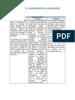 Dirección, Coordinaciónn y evaluación