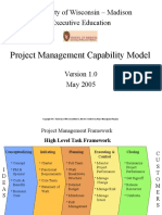 Project Management Capability Model