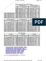 Tablas _vapor recalentado_5.pdf