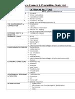 topic list- external factors finance   production