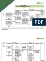 Anexo_Planificaciones Anuales PDL1°y 2°ciclo2016