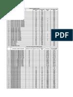 Cálculo de ocupação Total.xls