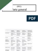 (001) Parte General