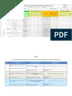 Mexichem-f-g-12 Matriz de Identificación de Peligros Evaluación de Riesgos y Controles Ver 02