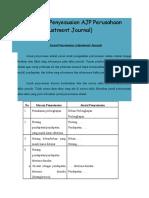Download Ayat Jurnal Penyesuaian AJP Perusahaan Dagang by Iva Novanie SN336475200 doc pdf