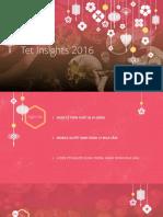 Tet Insights 2016 - Dec 12 (Vietnamese Version)